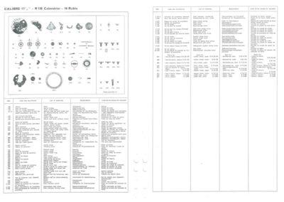 Lip R136 : Nomenclature des fournitures