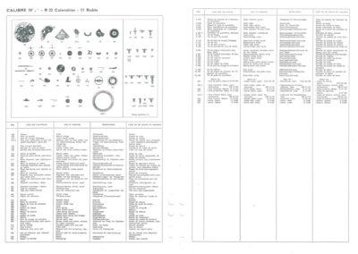 Lip R23 : Nomenclature des fournitures