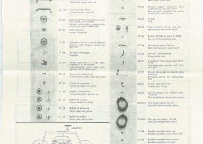 Lip R27 : Nomenclature des fournitures